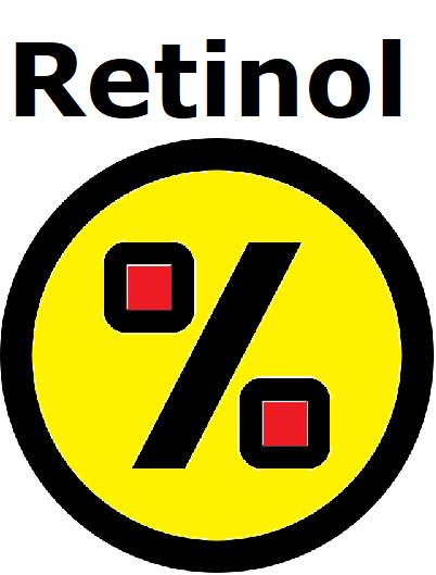 Retinol Percentage - How much retinol is in different products